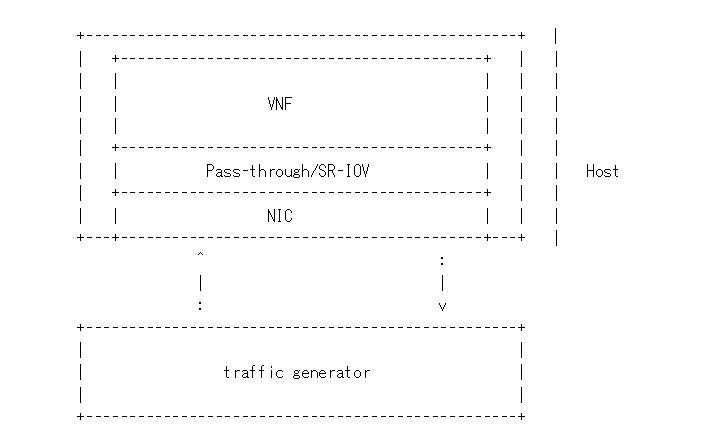 workspace danube 2 0 documentation