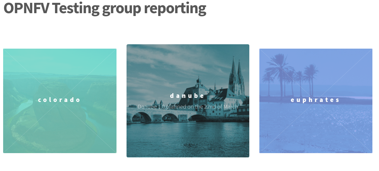 Testing group reporting page Latest documentation