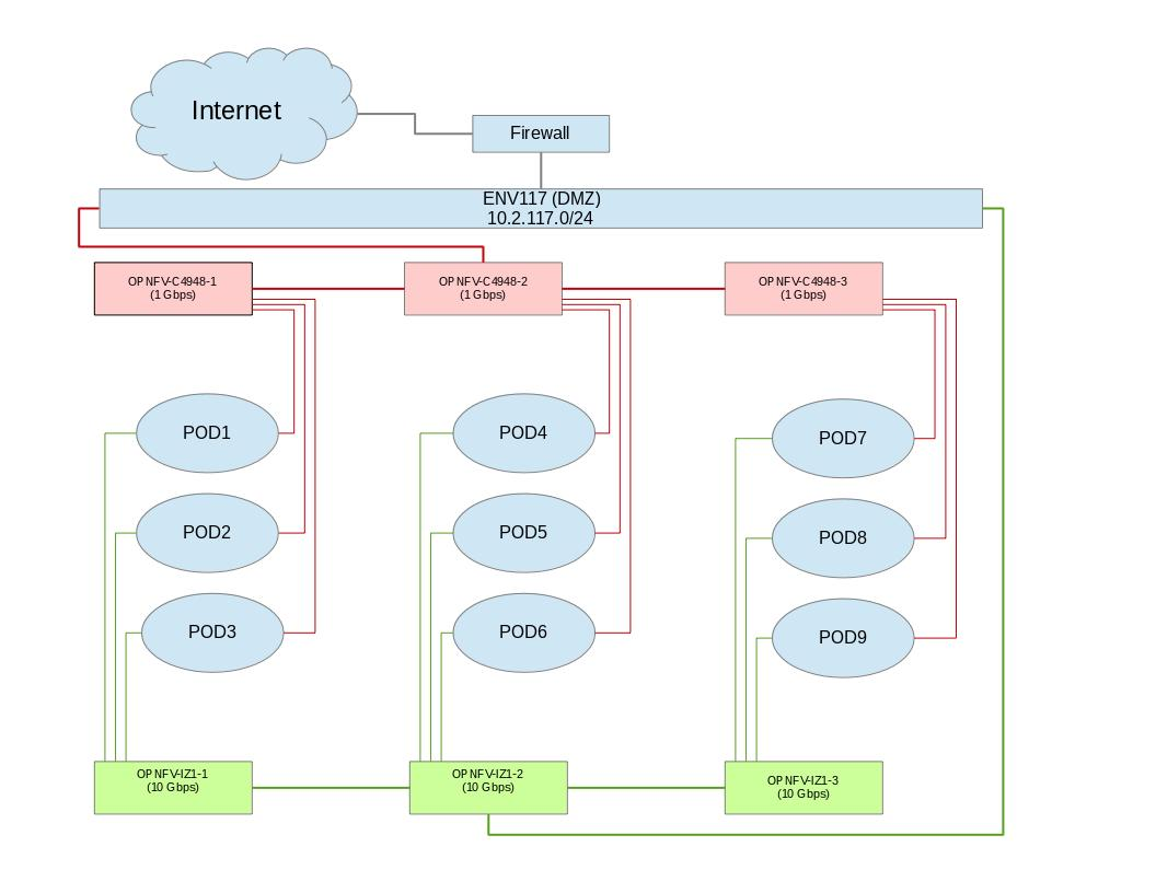 Workspace colorado20 documentation lab diagram not found malvernweather Image collections