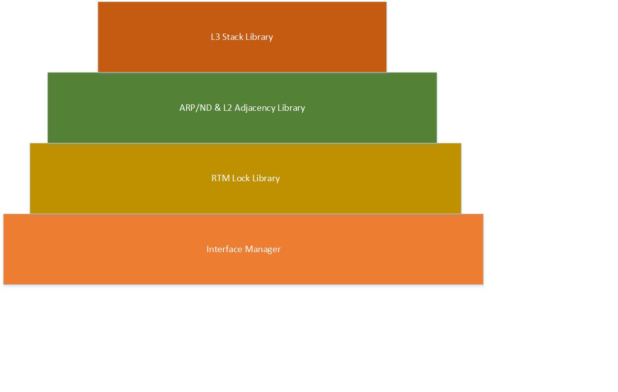 workspace v1 0 1 documentation